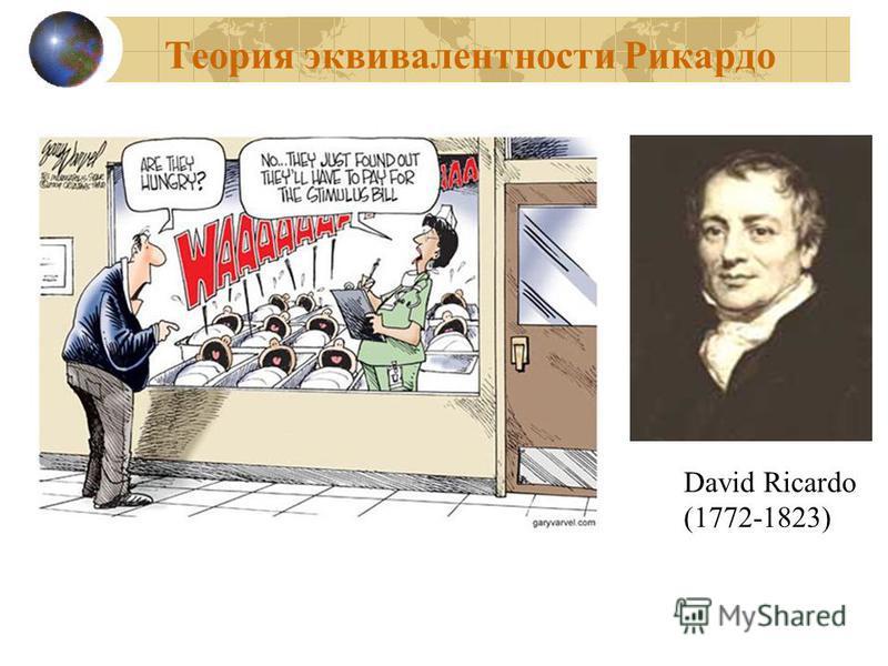 Теория эквивалентности Рикардо David Ricardo (1772-1823)