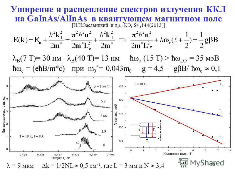40 Уширение и расщепление спектров излучения ККЛ на GaInAs/AlInAs в квантующем магнитном поле [И.И.Засавицкий и др., КЭ, 54,144(2013)] = 9 мкм k = 1/2NL 0,5 см -1, где L = 3 мм и N 3,4 B (7 T)= 30 нм B (40 T)= 13 нм ħ c (15 T) > ħ LO = 35 мэВ ħ c = (