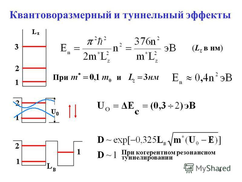66 Квантоворазмерный и туннельный эффекты При когерентном резонансном туннелировании (L z в нм) При и