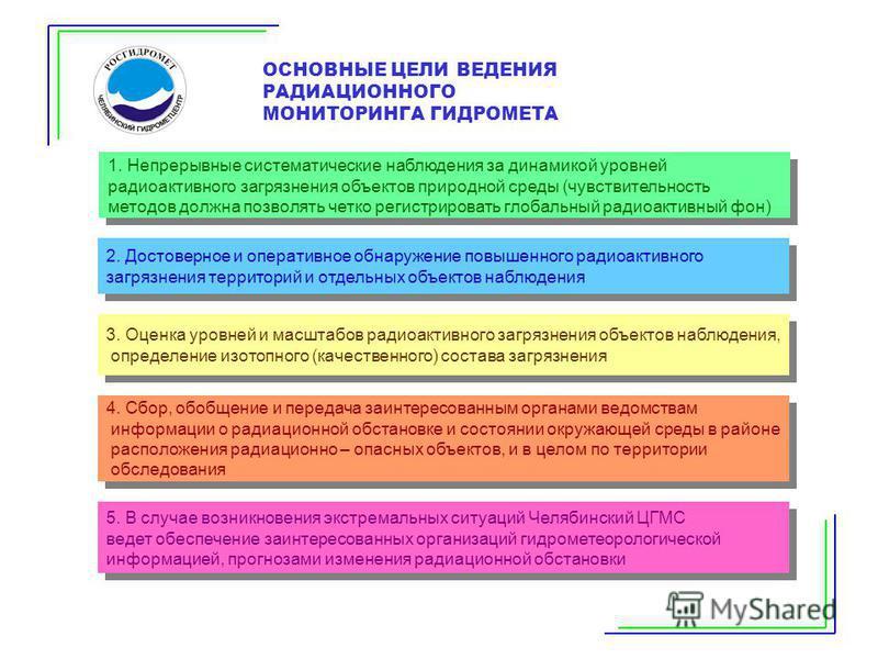 1. Непрерывные систематические наблюдения за динамикой уровней радиоактивного загрязнения объектов природной среды (чувствительность методов должна позволять четко регистрировать глобальный радиоактивный фон) 1. Непрерывные систематические наблюдения