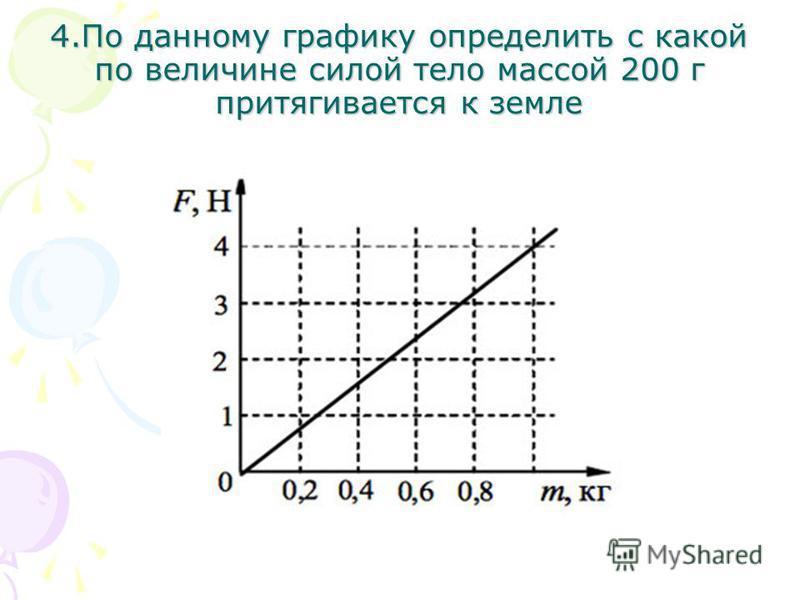 4. По данному графику определить с какой по величине силой тело массой 200 г притягивается к земле