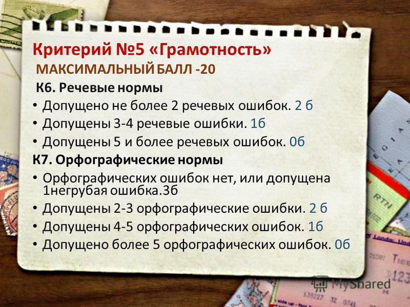 Критерий 5 «Грамотность» МАКСИМАЛЬНЫЙ БАЛЛ -20 К6. Речевые нормы Допущено не более 2 речевых ошибок. 2 б Допущены 3-4 речевые ошибки. 1 б Допущены 5 и более речевых ошибок. 0 б К7. Орфографические нормы Орфографических ошибок нет, или допущена 1 негр