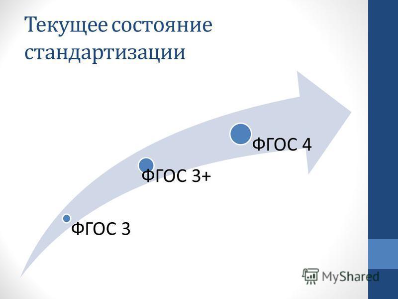 Текущее состояние стандартизации ФГОС 3 ФГОС 3+ ФГОС 4