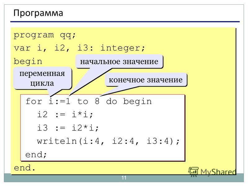 11 Программа program qq; var i, i2, i3: integer; begin for i:=1 to 8 do begin i2 := i*i; i3 := i2*i; writeln(i:4, i2:4, i3:4); end; end. переменная цикла переменная цикла начальное значение конечное значение