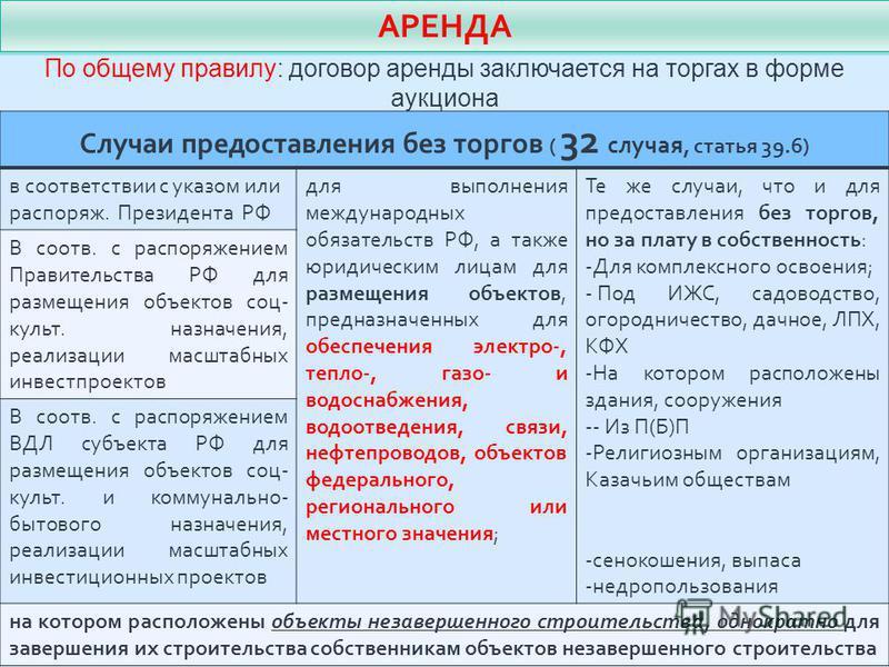 договор аренды земельного участка без торгов - фото 2