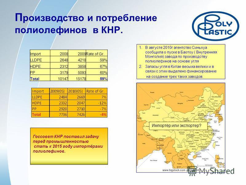 П роизводство и потребление полиолефинов в КНР. Import20082009Rate of Gr. LLDPE2648421859% HDPE2312385867% PP3179509360% Total101471517859% 1. В августе 2010 г агентство Синьхуа сообщила о пуске в Баотоу ( Внутренняя Монголия) завода по производству
