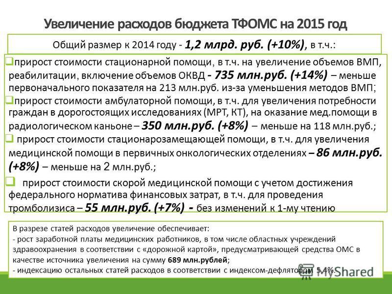 Увеличение расходов бюджета ТФОМС на 2015 год прирост стоимости стационарной помощи, в т.ч. на увеличение объемов ВМП, реабилитации, включение объемов ОКВД - 735 млн.руб. (+14%) – меньше первоначального показателя на 213 млн.руб. из-за уменьшения мет