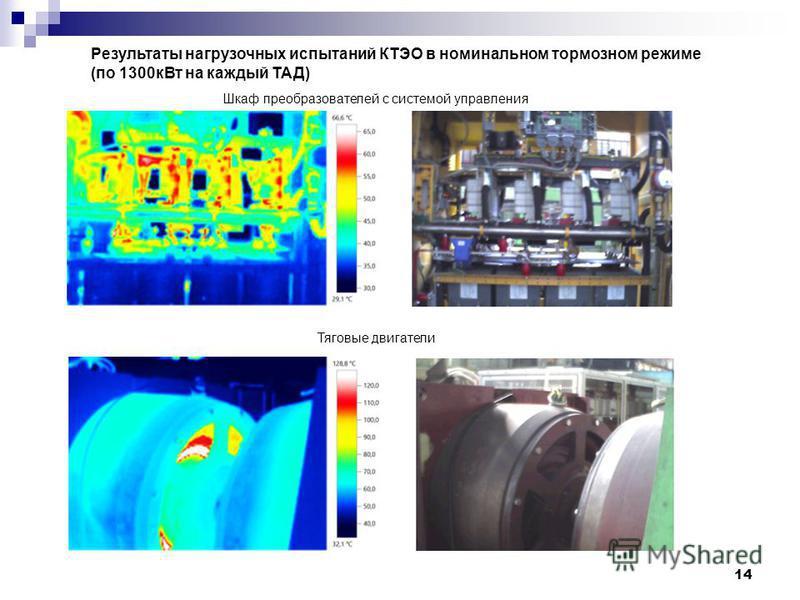 14 Результаты нагрузочных испытаний КТЭО в номинальном тормозном режиме (по 1300 к Вт на каждый ТАД) Шкаф преобразователей с системой управления Тяговые двигатели