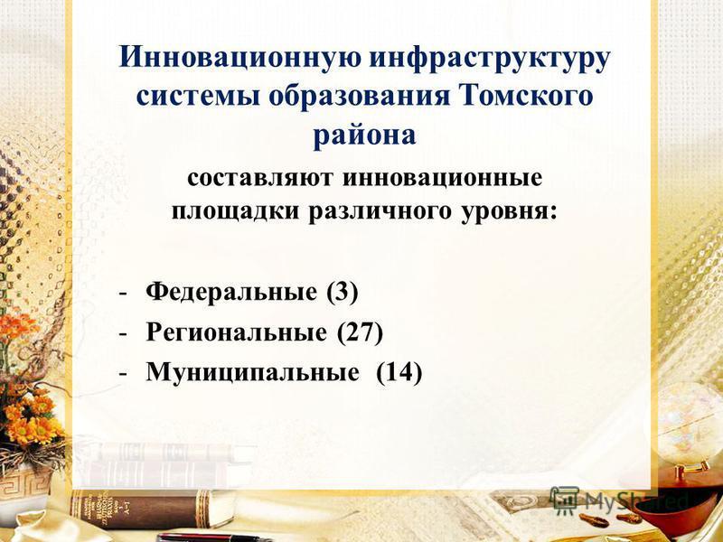 Инновационную инфраструктуру системы образования Томского района составляют инновационные площадки различного уровня: -Федеральные (3) -Региональные (27) -Муниципальные (14)