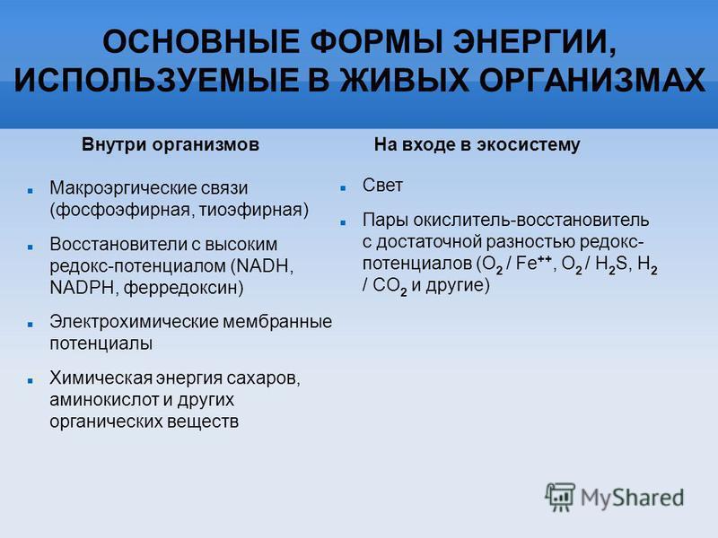 ОСНОВНЫЕ ФОРМЫ ЭНЕРГИИ, ИСПОЛЬЗУЕМЫЕ В ЖИВЫХ ОРГАНИЗМАХ Макроэргические связи (фосфоэфирная, тиоэфирная) Восстановители с высоким редокс-потенциалом (NADH, NADPH, ферредоксин) Электрохимические мембранные потенциалы Химическая энергия сахаров, аминок