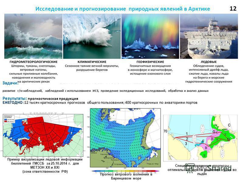 Исследование и прогнозирование природных явлений в Арктике Задачи: развитие г/м наблюдений, наблюдений с использованием ИСЗ, проведение экспедиционных исследований, обработка и анализ данных Результаты: прогностическая продукция Специализированные пр