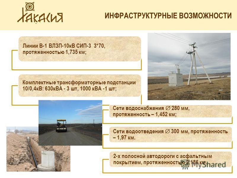ИНФРАСТРУКТУРНЫЕ ВОЗМОЖНОСТИ Линии В-1 ВЛЗП-10 кВ СИП-3 3*70, протяженностью 1,735 км; Комплектные трансформаторные подстанции 10/0,4 кВ: 630 кВА - 3 шт, 1000 кВА -1 шт; Сети водоснабжения 280 мм, протяженность – 1,452 км; Сети водоотведения 300 мм,