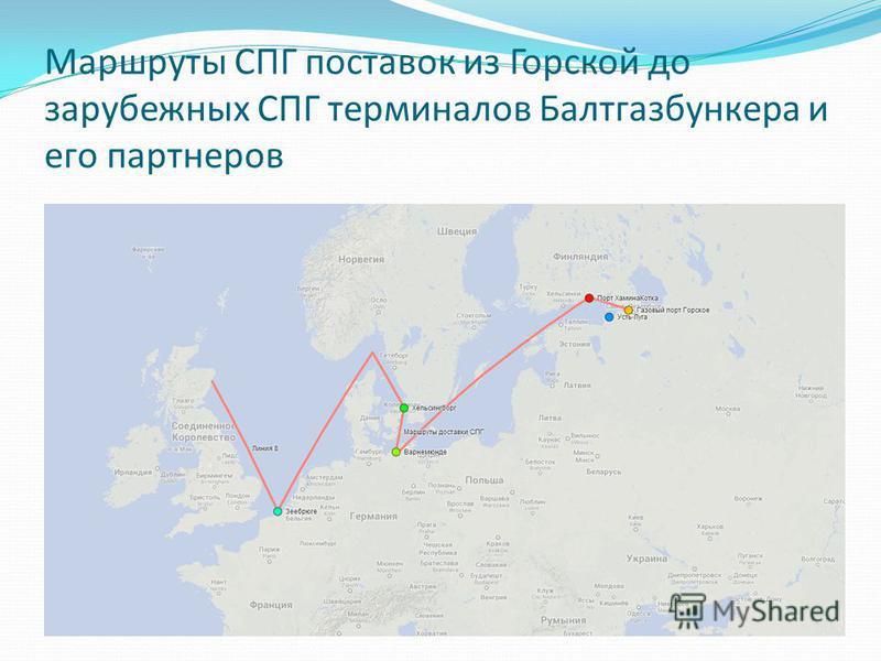 Маршруты СПГ поставок из Горской до зарубежных СПГ терминалов Балтгазбункера и его партнеров
