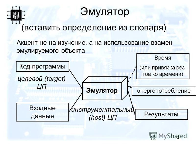 Эмулятор (вставить определение из словаря) 2 Акцент не на изучение, а на использование взамен эмулируемого объекта Код программы Входные данные Эмулятор Результаты Время (или привязка рез- тов ко времени) целевой (target) ЦП инструментальный (host) Ц