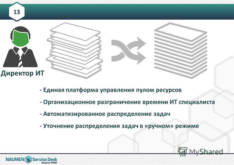 13 - Единая платформа управления пулом ресурсов - Организационное разграничение времени ИТ специалиста - Автоматизированное распределение задач - Уточнение распределения задач в «ручном» режиме Директор ИТ