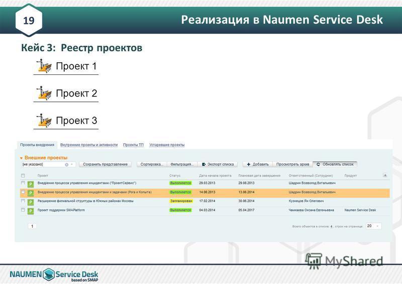 19 Проект 1Проект 2 Проект 3 Реализация в Naumen Service Desk Кейс 3: Реестр проектов