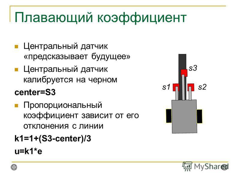 Плавающий коэффициент Центральный датчик «предсказывает будущее» Центральный датчик калибруется на черном center=S3 Пропорциональный коэффициент зависит от его отклонения с линии k1=1+(S3-center)/3 u=k1*e s1s2 s3s3