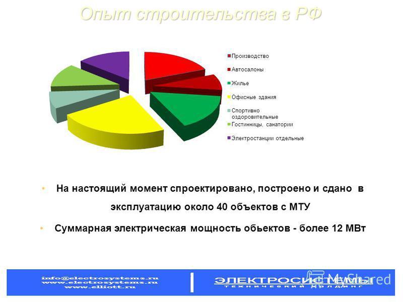 Опыт строительства в РФ На настоящий момент спроектировано, построено и сдано в эксплуатацию около 40 объектов с МТУ Суммарная электрическая мощность объектов - более 12 МВт