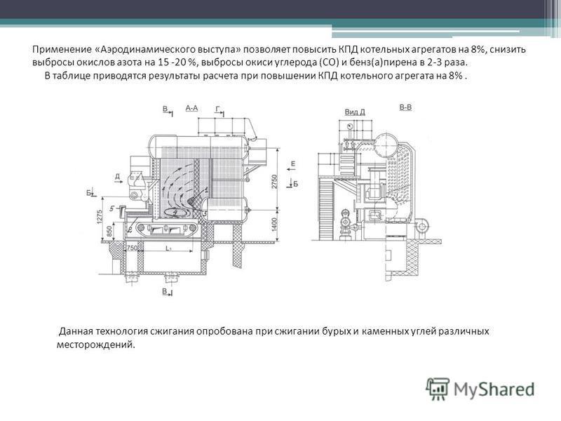 Применение «Аэродинамического выступа» позволяет повысить КПД котельных агрегатов на 8%, снизить выбросы окислов азота на 15 -20 %, выбросы окиси углерода (СО) и бенз(а)пирена в 2-3 раза. В таблице приводятся результаты расчета при повышении КПД коте