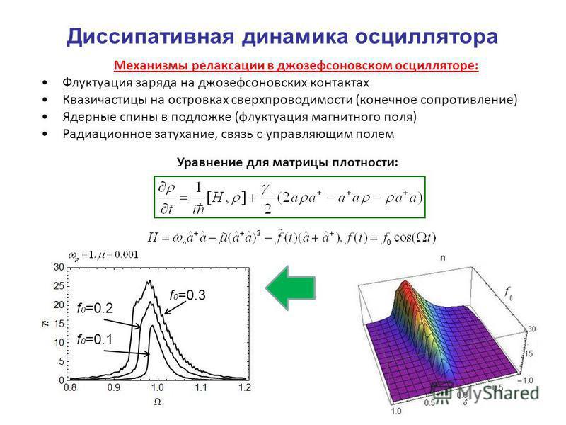 Диссипативная динамика осциллятора Уравнение для матрицы плотности: Механизмы релаксации в джозефсоновском осцилляторе: Флуктуация заряда на джозефсоновских контактах Квазичастицы на островках сверхпроводимости (конечное сопротивление) Ядерные спины