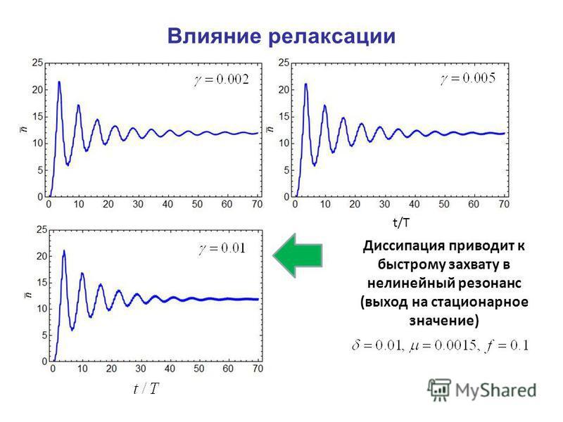 Диссипация приводит к быстрому захвату в нелинейный резонанс (выход на стационарное значение) t/T Влияние релаксации t/T