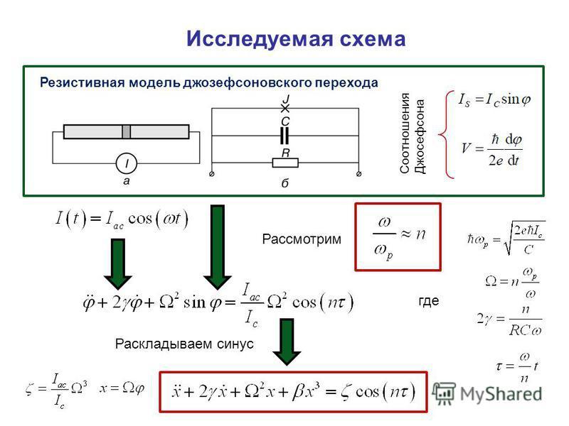 Исследуемая схема Резистивная модель джозефсоновского перехода Соотношения Джосефсона Рассмотрим где Раскладываем синус