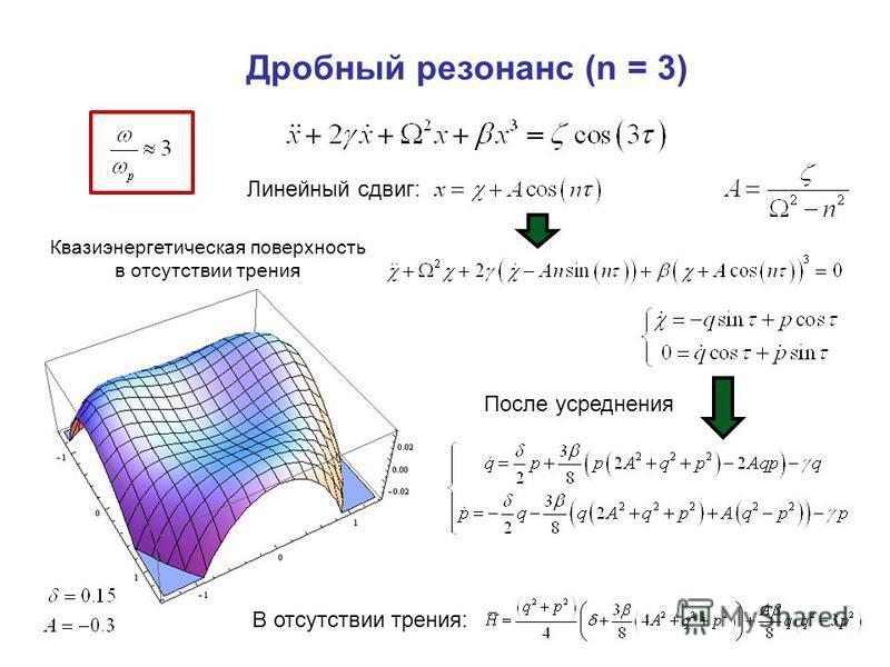 Дробный резонанс (n = 3) После усреднения В отсутствии трения: Линейный сдвиг: Квазиэнергетическая поверхность в отсутствии трения