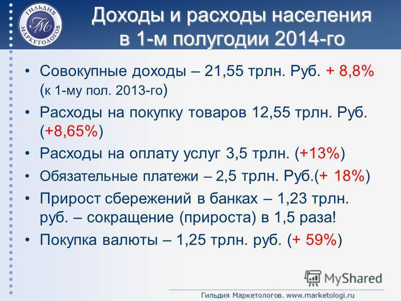 Гильдия Маркетологов. www.marketologi.ru Доходы и расходы населения в 1-м полугодии 2014-го Совокупные доходы – 21,55 трлн. Руб. + 8,8% ( к 1-му пол. 2013-го ) Расходы на покупку товаров 12,55 трлн. Руб. (+8,65%) Расходы на оплату услуг 3,5 трлн. (+1