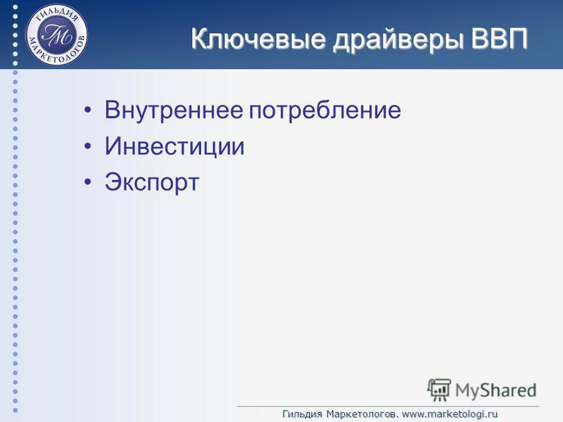 Гильдия Маркетологов. www.marketologi.ru Ключевые драйверы ВВП Внутреннее потребление Инвестиции Экспорт