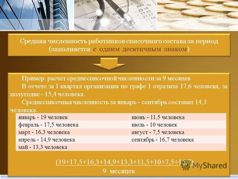 Пример: расчет среднесписочной численности за 9 месяцев В отчете за I квартал организация по графе 1 отразила 17,6 человека, за полугодие - 15,4 человека. Среднесписочная численность за январь - сентябрь составит 14,1 человека. (19+17,5+16,3+14,9+13,