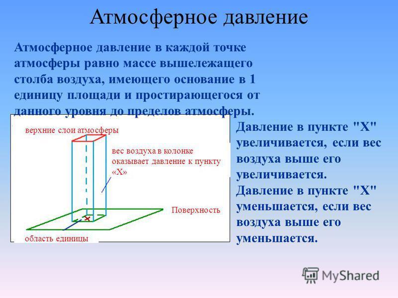 Атмосферное давление n Атмосферное давление это сила давление воздушного столба на единицу площади. n Давление в пункте действует однородно во всех направлениях. n Единицы давления: u millibar (mb). u гектопаскаль (г Па). u 1mb = 1 г Па