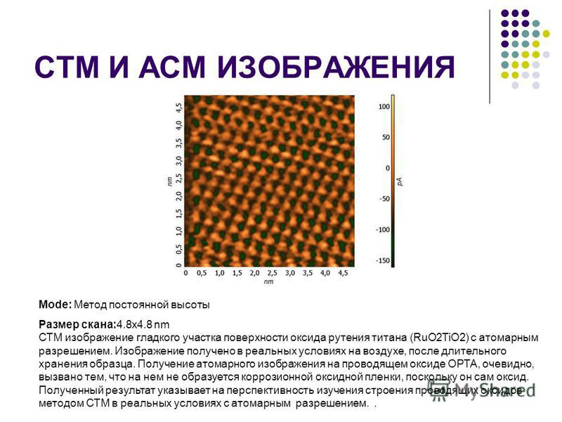 СТМ И АСМ ИЗОБРАЖЕНИЯ Mode: Метод постоянной высоты Размер скана:4.8x4.8 nm СТМ изображение гладкого участка поверхности оксида рутения титана (RuO2TiO2) с атомарным разрешением. Изображение получено в реальных условиях на воздухе, после длительного