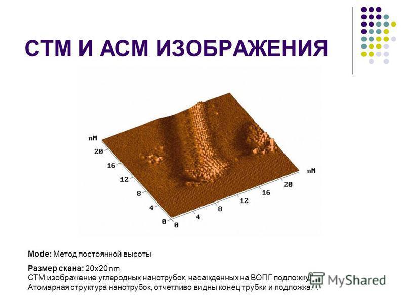 СТМ И АСМ ИЗОБРАЖЕНИЯ Mode: Метод постоянной высоты Размер скана: 20x20 nm СТМ изображение углеродных нанотрубок, насажденных на ВОПГ подложку. Атомарная структура нанотрубок, отчетливо видны конец трубки и подложка..