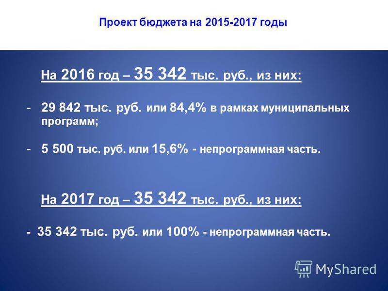 Проект бюджета на 2015-2017 годы На 2016 год – 35 342 тыс. руб., из них: -29 842 тыс. руб. или 84,4% в рамках муниципальных программ; -5 500 тыс. руб. или 15,6% - непрограммная часть. На 2017 год – 35 342 тыс. руб., из них: - 35 342 тыс. руб. или 100