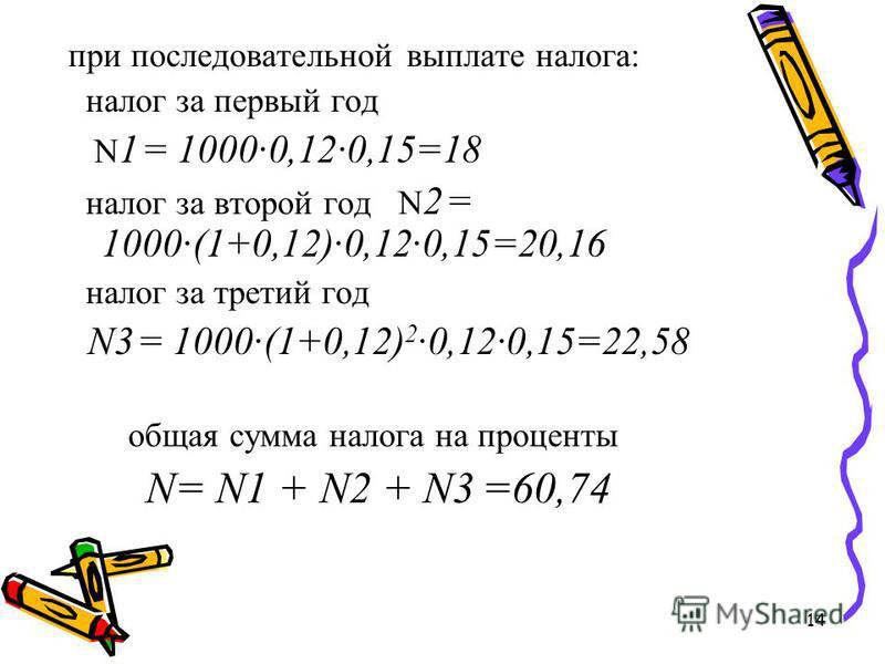 14 при последовательной выплате налога: налог за первый год N 1 = 10000,120,15=18 налог за второй год N 2 = 1000(1+0,12)0,120,15=20,16 налог за третий год N3 = 1000(1+0,12) 2 0,120,15=22,58 общая сумма налога на проценты N= N1 + N2 + N3 =60,74