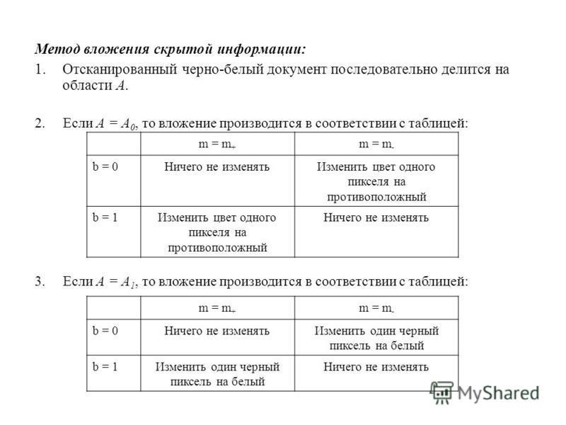 Метод вложения скрытой информации: 1. Отсканированный черно-белый документ последовательно делится на области А. 2. Если А = А 0, то вложение производится в соответствии с таблицей: 3. Если А = А 1, то вложение производится в соответствии с таблицей: