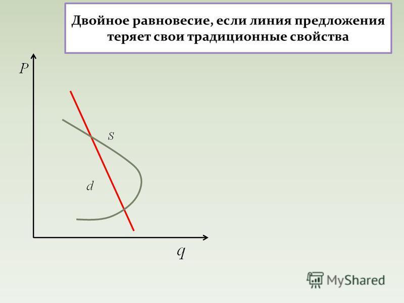 Двойное равновесие, если линия предложения теряет свои традиционные свойства