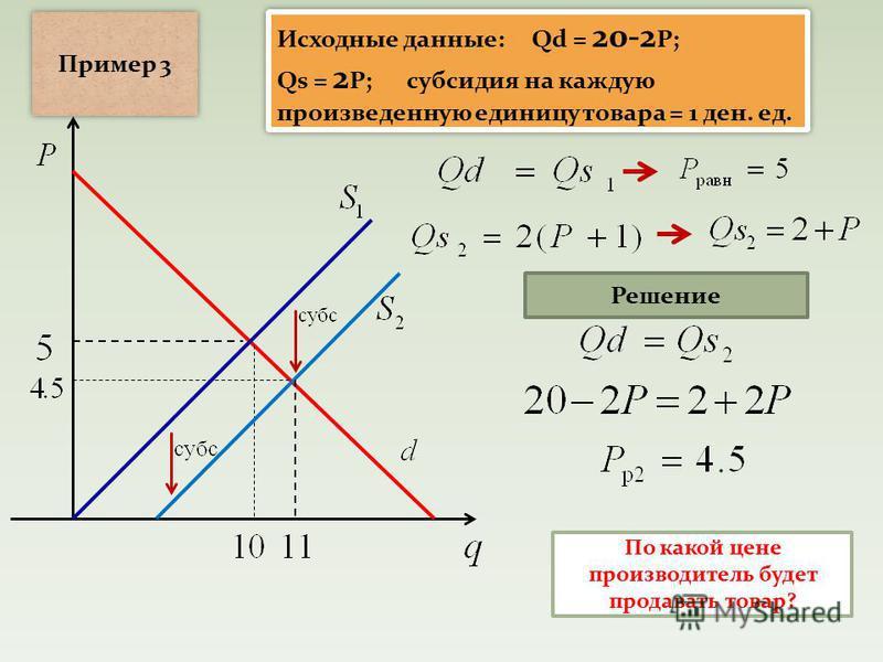 Исходные данные: Qd = 20-2 P; Qs = 2 P; субсидия на каждую произведенную единицу товара = 1 ден. ед. Исходные данные: Qd = 20-2 P; Qs = 2 P; субсидия на каждую произведенную единицу товара = 1 ден. ед. Пример 3 По какой цене производитель будет прода