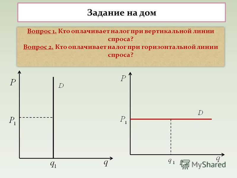 Вопрос 1. Кто оплачивает налог при вертикальной линии спроса? Вопрос 2. Кто оплачивает налог при горизонтальной линии спроса? Вопрос 1. Кто оплачивает налог при вертикальной линии спроса? Вопрос 2. Кто оплачивает налог при горизонтальной линии спроса