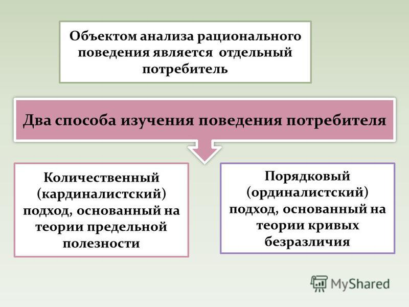 Два способа изучения поведения потребителя Объектом анализа рационального поведения является отдельный потребитель Количественный (кардиналистский) подход, основанный на теории предельной полезности Порядковый (ординалистский) подход, основанный на т