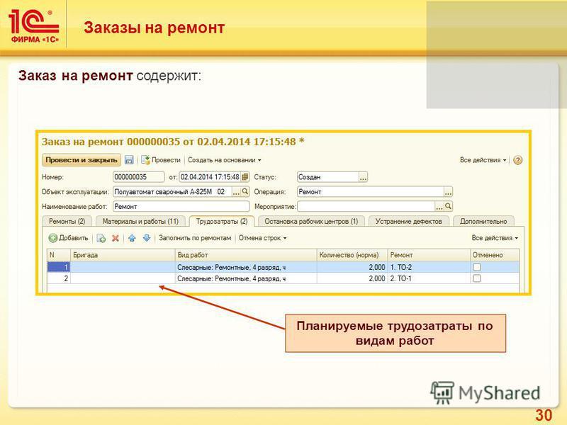 30 Заказы на ремонт Заказ на ремонт содержит: Планируемые трудозатраты по видам работ