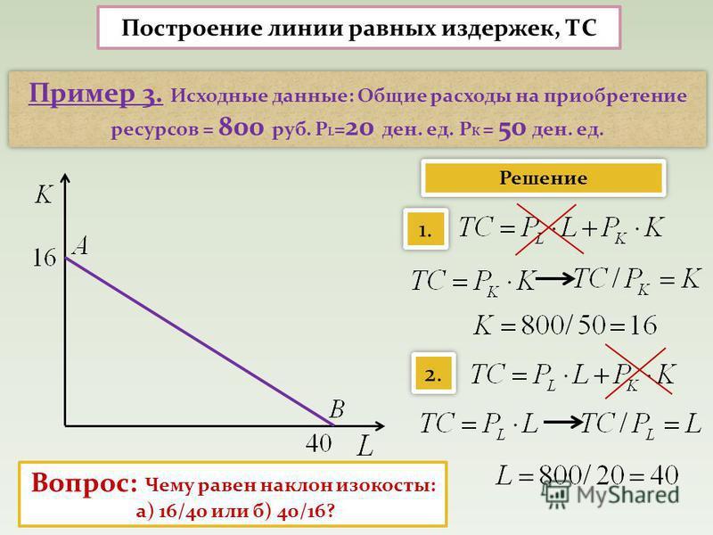 Построение линии равных издержек, ТС Пример 3. Исходные данные: Общие расходы на приобретение ресурсов = 800 руб. Р L = 20 ден. ед. Р К = 50 ден. ед. Решение 1. 2. Вопрос: Чему равен наклон изокосты: а) 16/40 или б) 40/16?