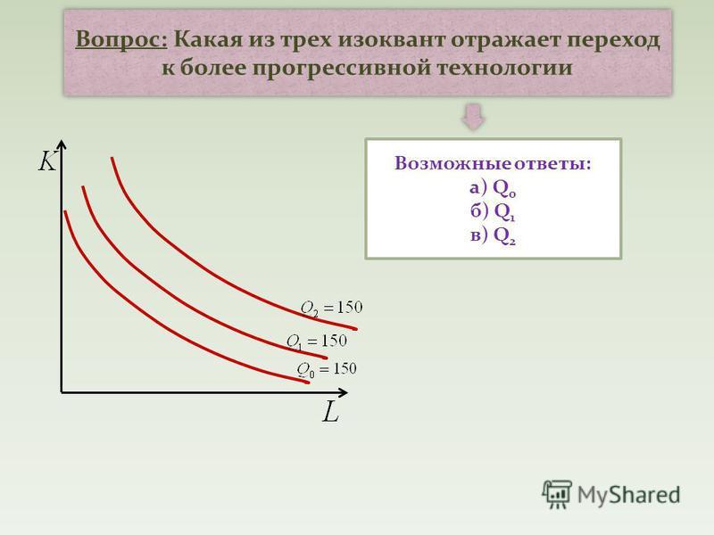 Вопрос: Какая из трех изоквант отражает переход к более прогрессивной технологии Возможные ответы: а) Q 0 б) Q 1 в) Q 2