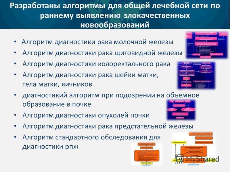 Разработаны алгоритмы для общей лечебной сети по раннему выявлению злокачественных новообразований Алгоритм диагностики рака молочной железы Алгоритм диагностики рака щитовидной железы Алгоритм диагностики колоректального рака Алгоритм диагностики ра