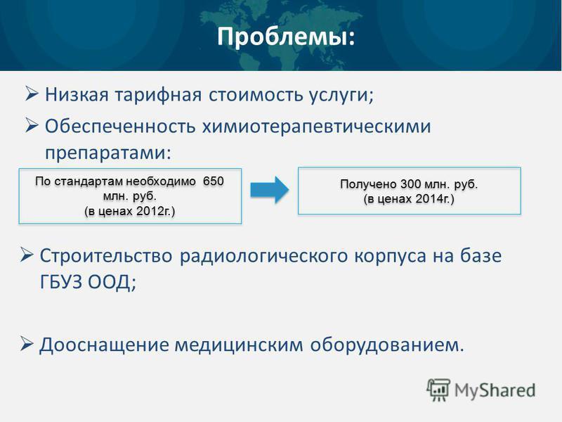 Проблемы: Низкая тарифная стоимость услуги; Обеспеченность химиотерапевтическими препаратами: По стандартам необходимо 650 млн. руб. (в ценах 2012 г.) По стандартам необходимо 650 млн. руб. (в ценах 2012 г.) Получено 300 млн. руб. (в ценах 2014 г.) П