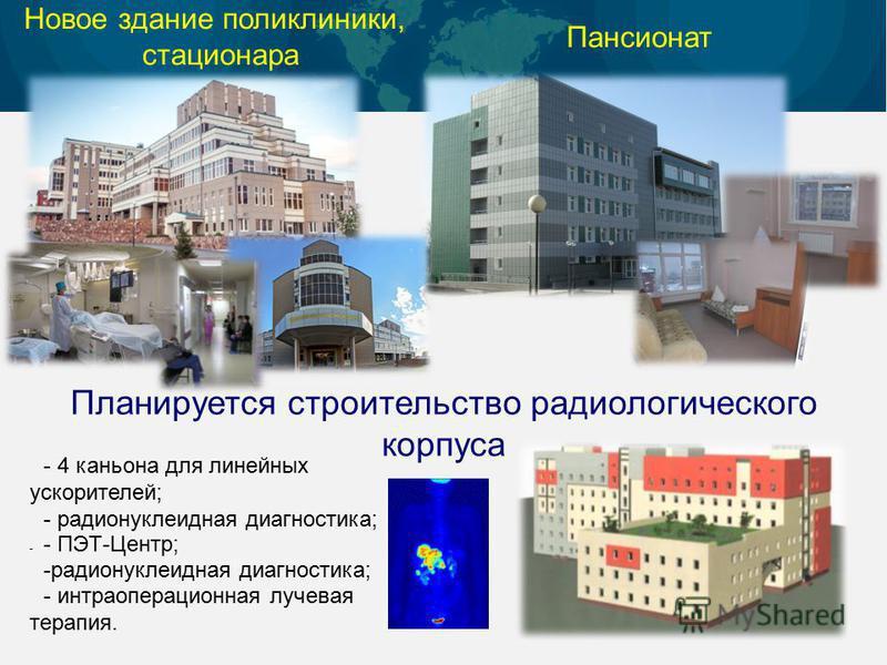 Планируется строительство радиологического корпуса Пансионат Новое здание поликлиники, стационара - 4 каньона для линейных ускорителей; - радионуклеидная диагностика; - - ПЭТ-Центр; -радионуклеидная диагностика; - интраоперационная лучевая терапия.