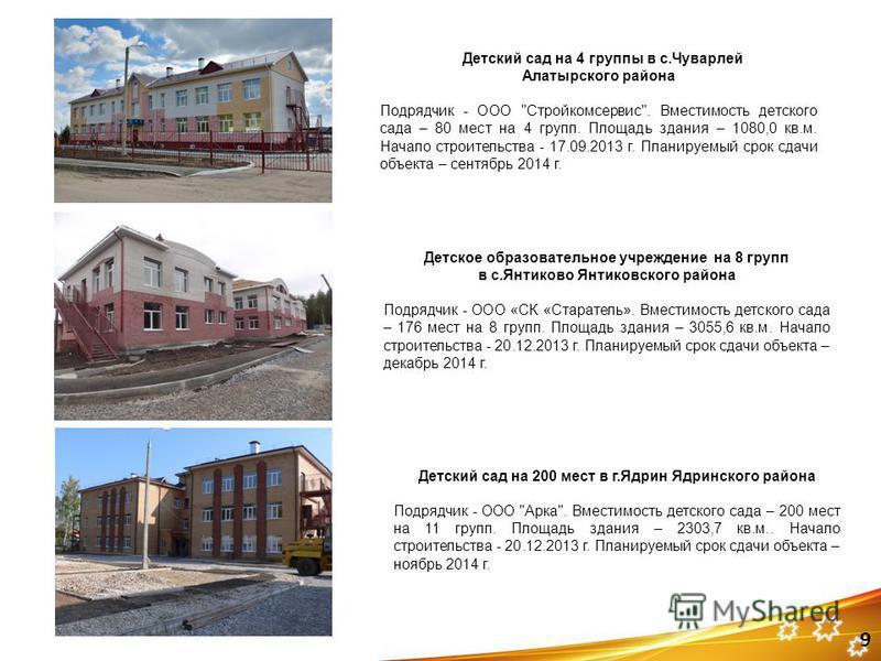 Детский сад на 4 группы в с.Чуварлей Алатырского района Подрядчик - ООО