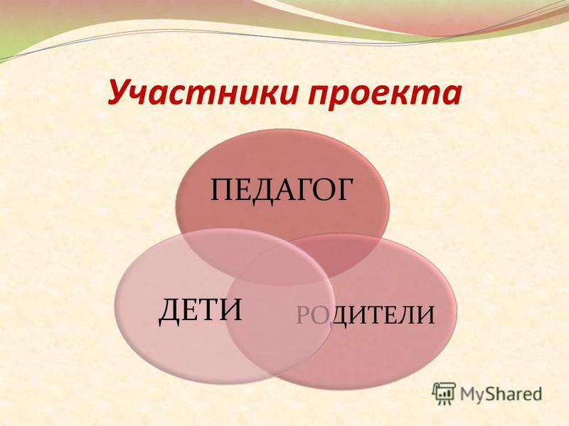 Участники проекта ПЕДАГОГ РОДИТЕЛИ ДЕТИ
