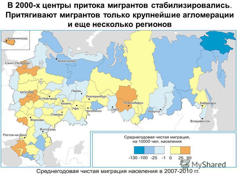 В 2000-х центры притока мигрантов стабилизировались. Притягивают мигрантов только крупнейшие агломерации и еще несколько регионов