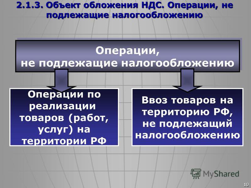 10 2.1.3. Объект обложения НДС. Операции, не подлежащие налогообложению Операции, не подлежащие налогообложению Операции по реализации товаров (работ, услуг) на территории РФ Ввоз товаров на территорию РФ, не подлежащий налогообложению